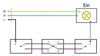 le mit 2 schaltern die kreuzschaltung schaltplan und funktion ratgeber