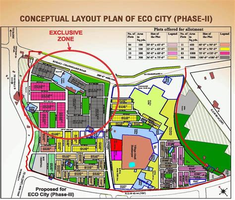 layout and land use of chandigarh residential plots in chandigarh ecocity 2 mullanpur new