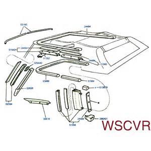 1985 m1009 cucv wiring diagram 1985 get free image about wiring diagram