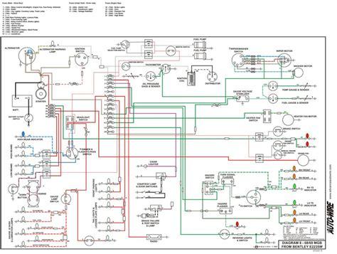 mgb starter wiring diagram 28 images 1980 mg wiring