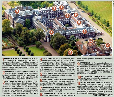 kensington palace apartments kate middleton will duchess of cambridge feel trapped in princess diana s prison daily mail