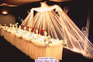 wedding backdrop balloon magic weddings and