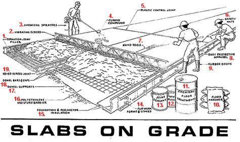 slab on grade construction slab on grade home floor plans free download aci 360r 92 design of slabs on grade
