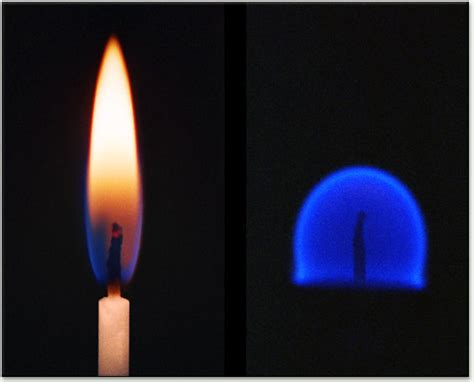 candlelight color candle flame drawing www pixshark com images galleries
