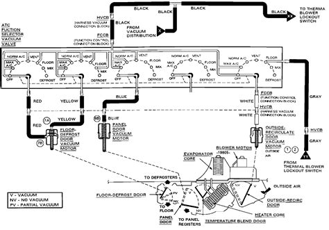 car line diagram car hose diagram 1984 chevy 350 vacuum diagram sewacar co