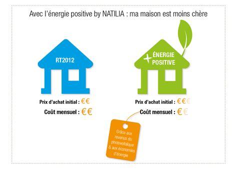 Maison Bepos Prix by Natilia Vous Propose Option Quot 233 Nergie Positive