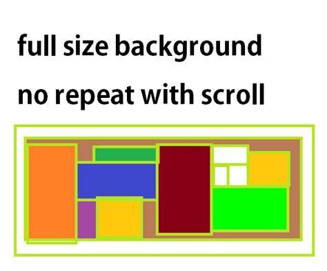 membuat website full background membuat background web menjadi full