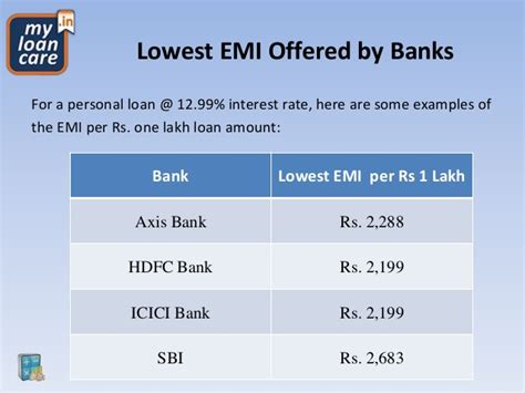 emi calculator hdfc housing loan home loan emi calculator india hdfc bank home review