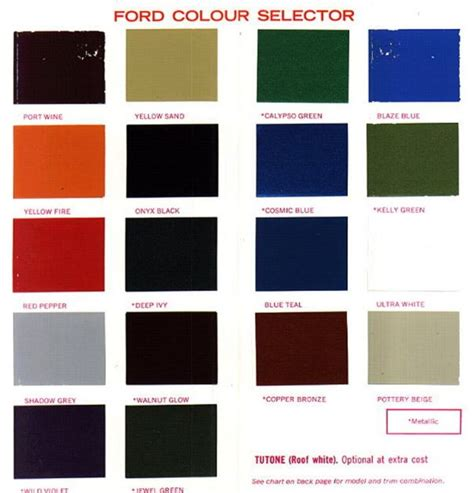 car paint colors chart
