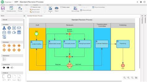documenting workflows software for enterprise content management ecm softexpert