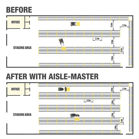 warehouse layout forklift maximising warehouse storage space narrow aisle solutions