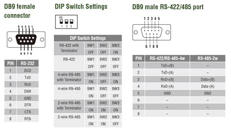 2wire rs485 wiring diagram rs485 ptz wiring wiring diagram