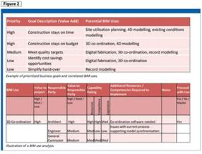 project execution plan template bim pxp knowing the execution plan essentials