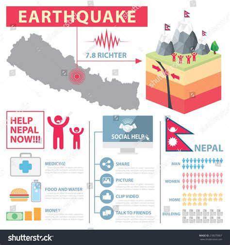 earthquake website earthquake crisis nepal infographic element icon stock