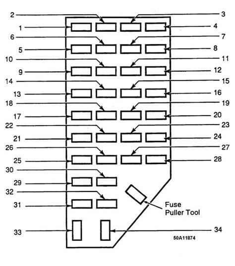 2001 ford ranger fuse box diagram 99 ford ranger fuse diagram 2001 box location wirdig