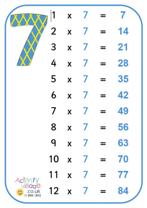 multiplication worksheets table of 7 free worksheets 187 7x table games free math worksheets
