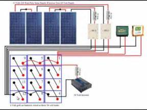 diy solar panel system wiring diagram how to save money and do it yourself