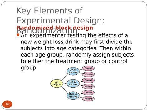 experimental design elements experimental design section 1 3 презентация онлайн