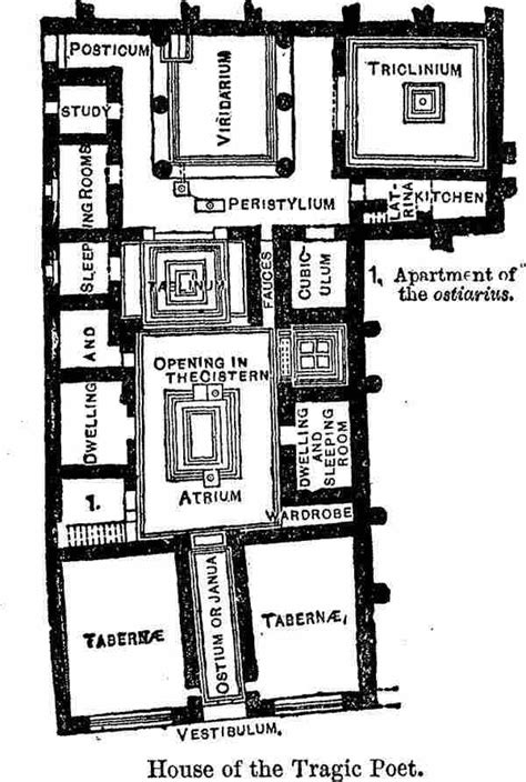 house of the tragic poet floor plan domus