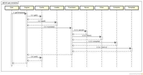 java template engine gallery templates design ideas