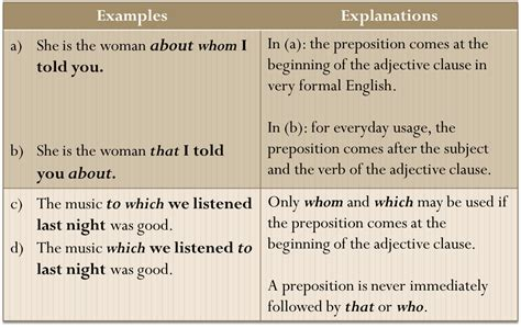 clause patterns english grammar grammar clauses adjective clause patterns