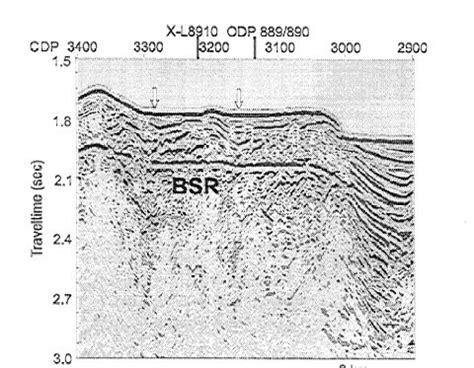 ensiklopedi seismik bsr bottom simulating reflector