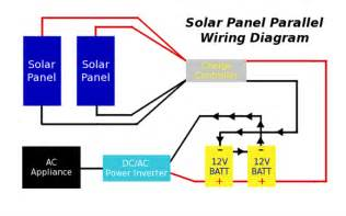 small solar home solar panel installation