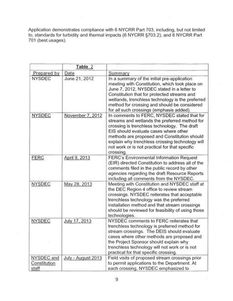 Nysdec Application Form Ny Dec Letter Refusing To Grant Crossing Permits