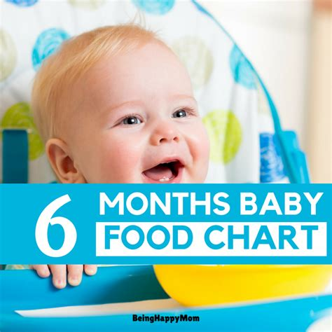baby 6 months indian food chart for 6 months baby being happy