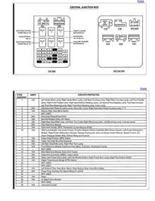 2000 windstar fuse panel diagram for the passenger compartment