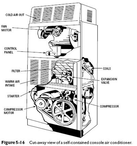 Console Type Refrigerator Troubleshooting Diagram