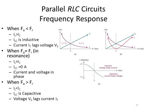 capacitor in alternating current circuit experiment voltage across resistor of rlc circuit 28 images rlc circuit resistor power loss some
