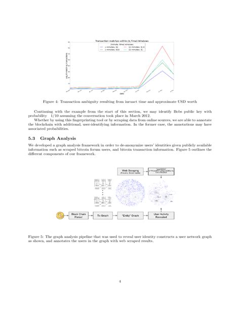 bitcoin analysis bitcoin transaction graph analysis free download