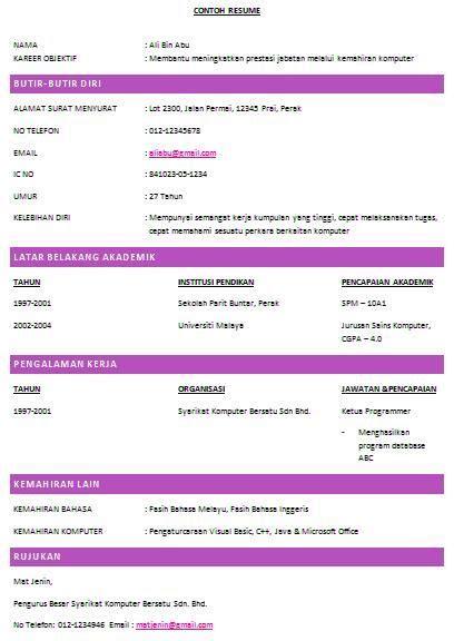 contoh resume terbaik lengkap bahasa melayu projects to
