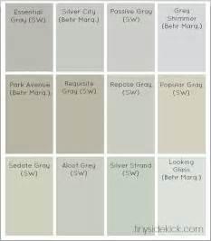 neutral interior paint colors interior design ideas home bunch interior design ideas