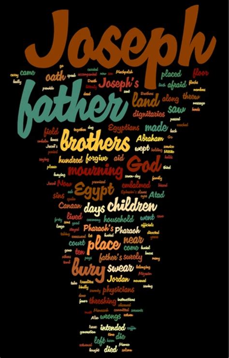 summary of genesis 43 genesis 50 niv the bible in wordle form inspiration