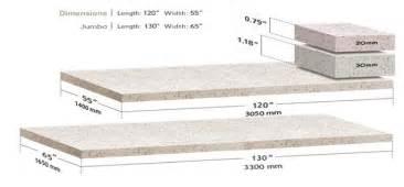 Corian Slab Size Edge Size