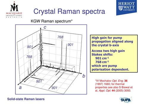 tutorial questions on raman spectroscopy ppt solid state raman lasers a tutorial powerpoint