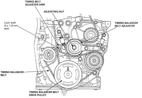 how to replace a gasket on a honda prelude si 95