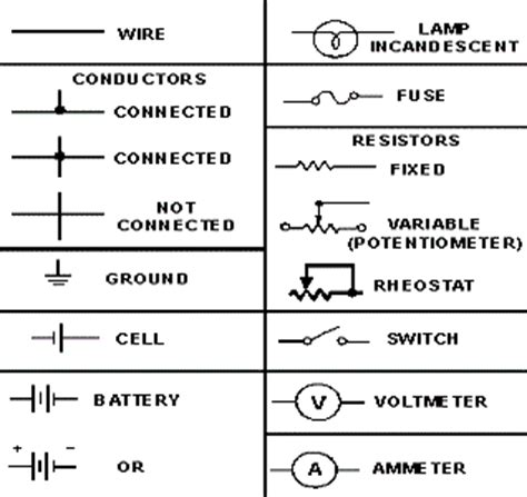master automotive wiring diagrams  electrical symbols