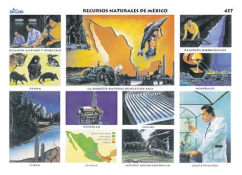 imagenes recursos naturales de mexico recursos naturales de m 233 xico