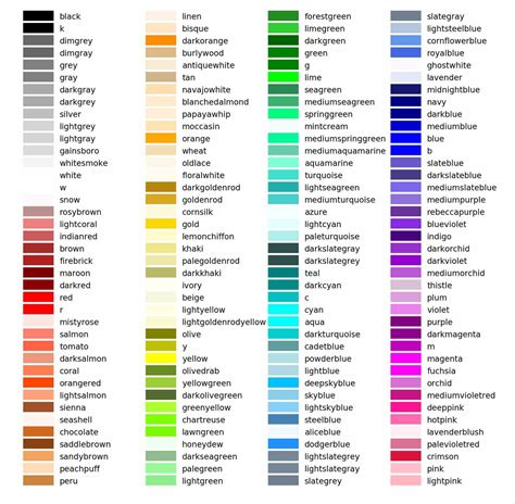 colors that look together colors that look together two make blue paint