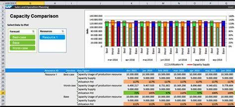 Capacity Analysis Template Sletemplatess Sletemplatess Free S Op Excel Template