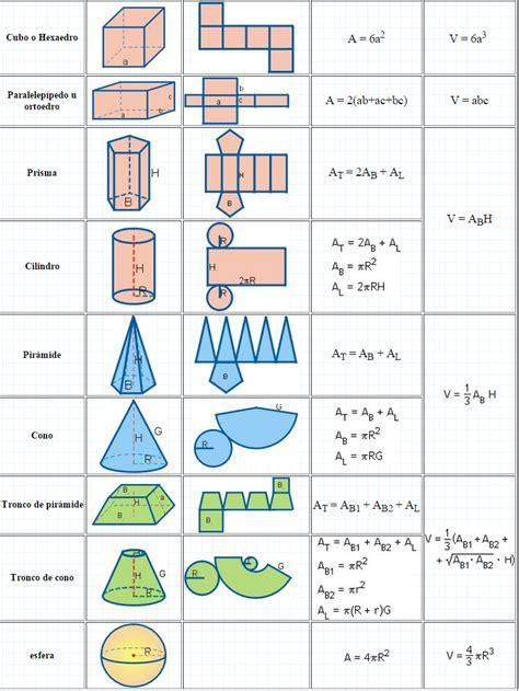 figuras geometricas volume formulas de volumenes y areas geometricas guia 5