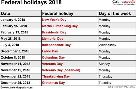 Calendar 2018 Showing Bank Holidays Federal Holidays 2018