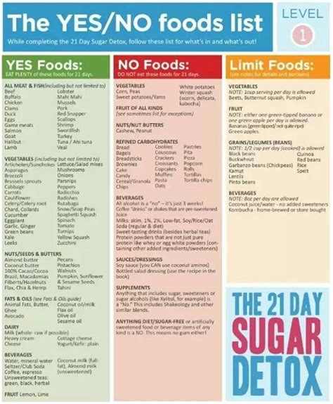 Sugar Detox Plan Pdf by 1000 Images About 21 Day Fix On 21 Day Sugar