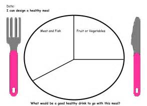 image gallery healthy plate template