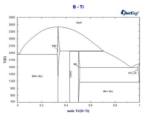 alloys of 22 titanium