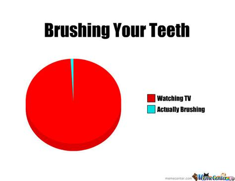Brushing Teeth Meme - brushing your teeth by wealthymuffin meme center