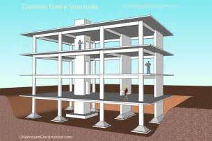concrete frame construction buliding constructions 30 amazing tiny a frame houses designrulz